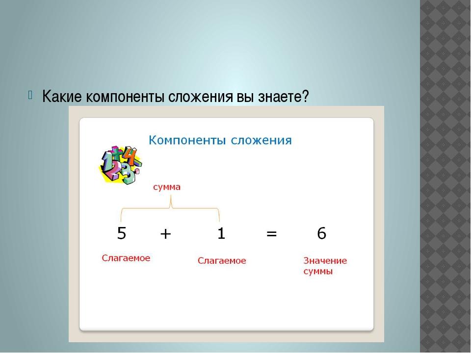 Какие компоненты сложения вы знаете?