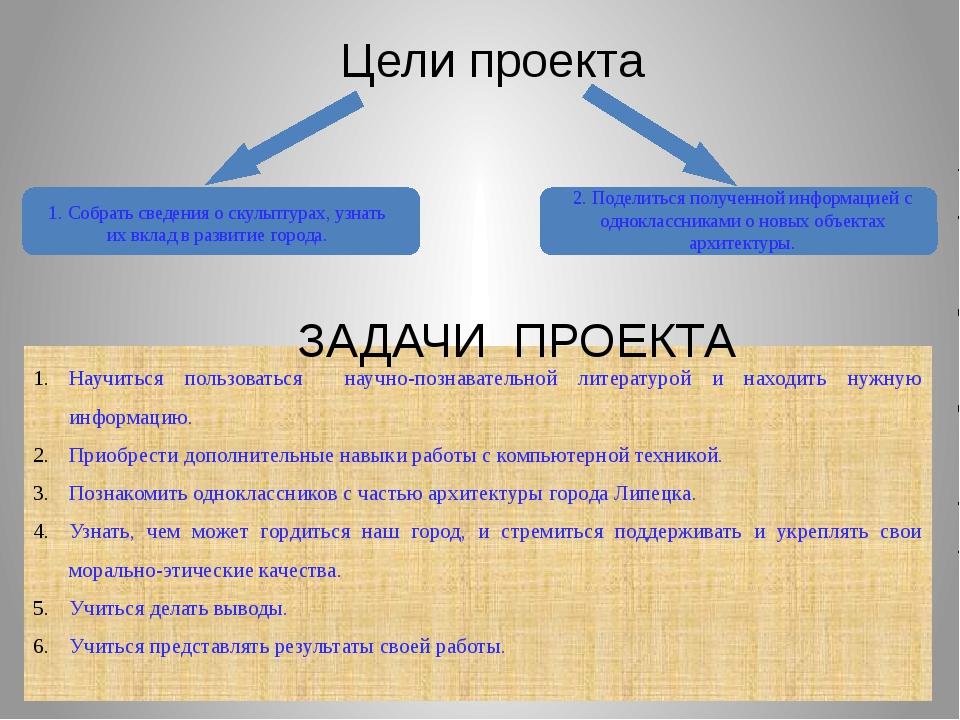 2012 г Артемов Тихон 1Б Научиться пользоваться научно-познавательной литерат...