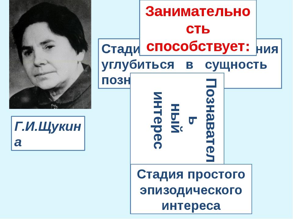 Г.И.Щукина Стадия простого эпизодического интереса Стадия стремления углубить...