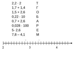 2,2 ∙ 2 Т 1,7 + 1,4 Г 1,5 + 2,6 О 0,22 ∙ 10 Б 0,7 + 2,6 А 0,028 ∙ 100 Р 5- 2,