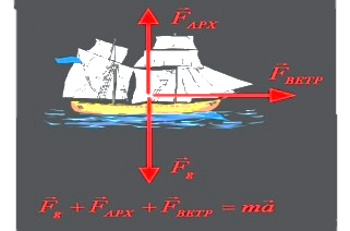 http://physflash.narod.ru/Search/mechanics/4_ship.jpg