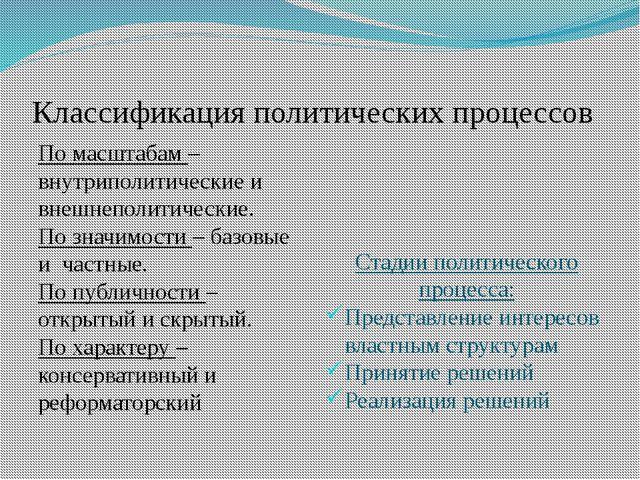 Классификация политических процессов По масштабам – внутриполитические и внеш...