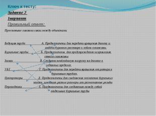 Ключ к тесту: Задание 2 1вариант Правильный ответ:  Проставьте линиями связи