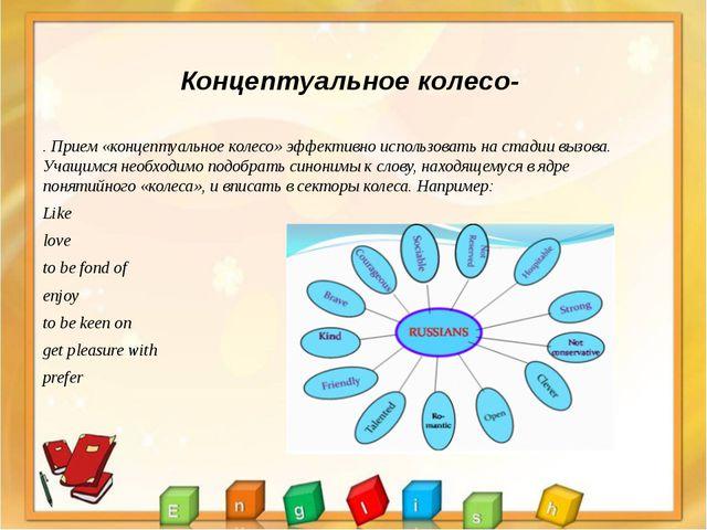Концептуальное колесо- . Прием «концептуальное колесо» эффективно использоват...