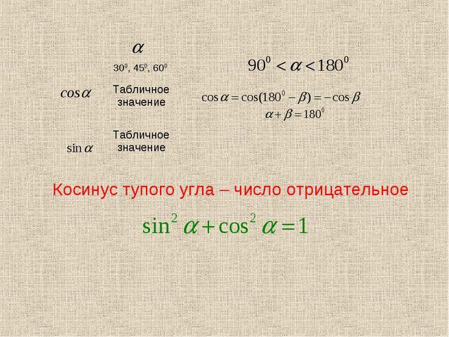 Косинус тупого угла – число отрицательное 300, 450, 600  Табличное значени...