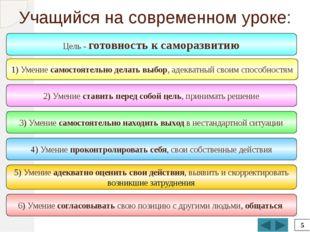 Учащийся на современном уроке: Цель - готовность к саморазвитию 1) Умение сам