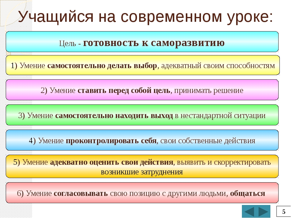 Учащийся на современном уроке: Цель - готовность к саморазвитию 1) Умение сам...