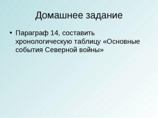 Домашнее задание Параграф 14, составить хронологическую таблицу «Основные соб