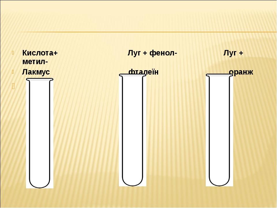 Кислота+ Луг + фенол- Луг + метил- Лакмус фталеїн оранж