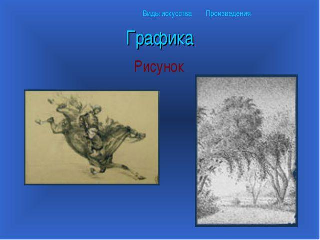 Графика Виды искусства Произведения Рисунок