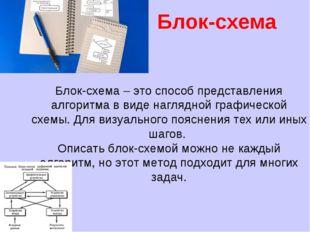 Вт 22.дек 15 Блок-схема Блок-схема – это способ представления алгоритма в вид
