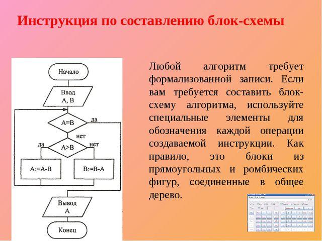 Вт 22.дек 15 Инструкция по составлению блок-схемы Любой алгоритм требует форм...
