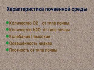 Характеристика почвенной среды Количество О2 от типа почвы Количество Н2О от