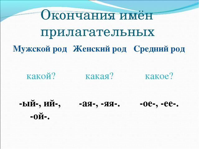 Окончания имён прилагательных Мужской родЖенский родСредний род какой?кака...