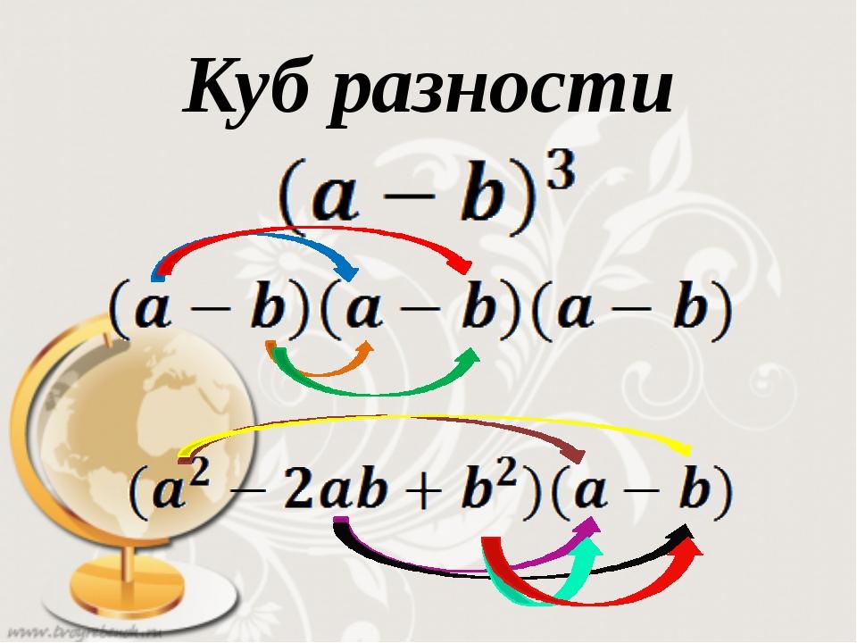 Куб разности