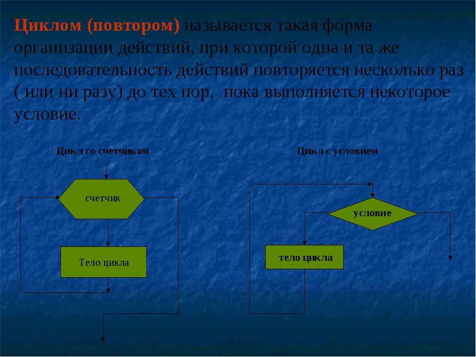 Циклом (повтором) называется такая форма организации действий, при которой од...