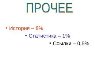 История – 8% Статистика – 1% Ссылки – 0,5%
