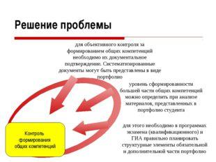 Дневник учителя как форма его творческого саморазвития Павлова Т.Л., Новосиб