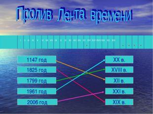 1147 год XX в. 1825 год XVIII в. 1799 год XII в. 1961 год XXI в. 2006 год XIX