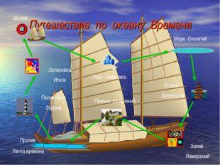 Путешествие по океану Времени Школа Порт Смекалка Море Столетий Остров Древно
