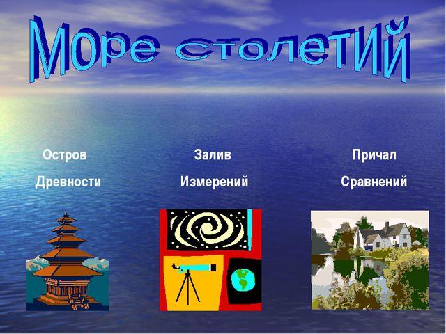 Остров Древности Залив Измерений Причал Сравнений