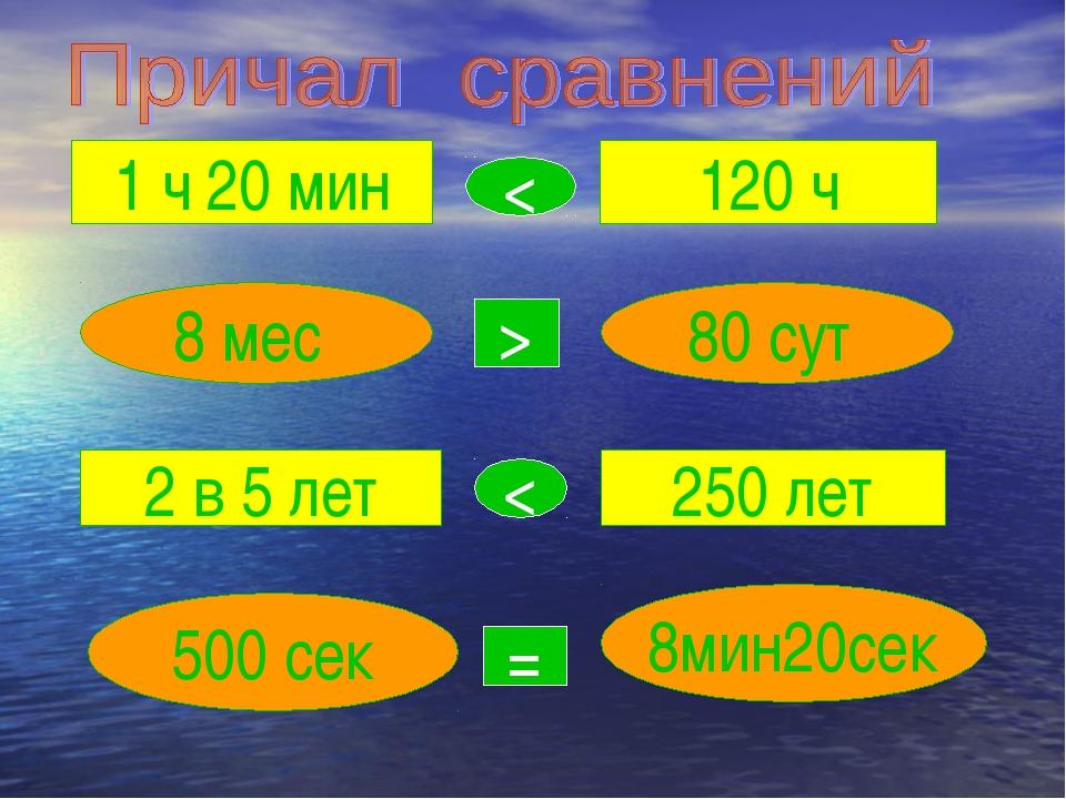 1 ч 20 мин 120 ч 8 мес 2 в 5 лет 250 лет 500 сек 8мин20сек < > < = 80 сут