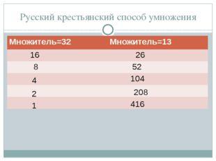 Русский крестьянский способ умножения 16 26 8 52 4 104 2 208 1 416 Множитель=