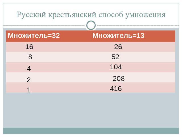Русский крестьянский способ умножения 16 26 8 52 4 104 2 208 1 416 Множитель=...