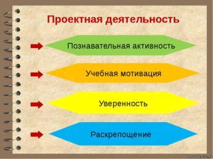 Проектная деятельность Познавательная активность Учебная мотивация Уверенност