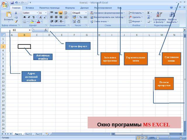 Горизонтальное меню Заголовок программы Адрес активной ячейки Строка формул П...