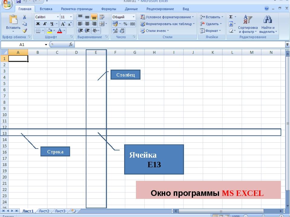 Окно программы MS EXCEL Столбец Строка Ячейка Е13