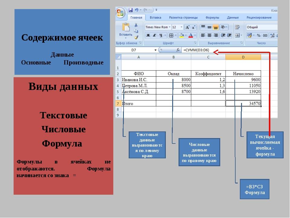 Содержимое ячеек Данные Основные Производные Виды данных Текстовые Числовые...