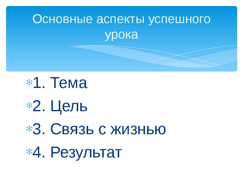 1. Тема 2. Цель 3. Связь с жизнью 4. Результат Основные аспекты успешного урока