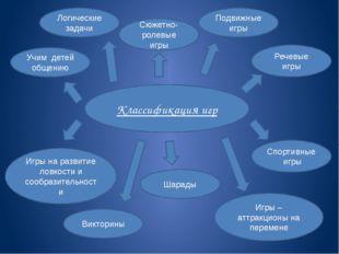 Классификация игр Учим детей общению Логические задачи Сюжетно-ролевые игры П