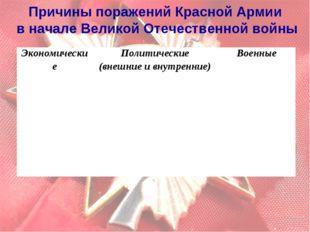 Причины поражений Красной Армии в начале Великой Отечественной войны Экономич