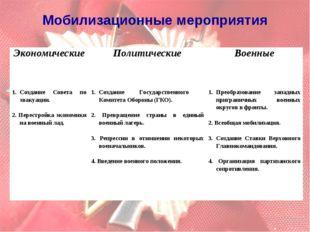 Мобилизационные мероприятия ЭкономическиеПолитическиеВоенные Создание Совет
