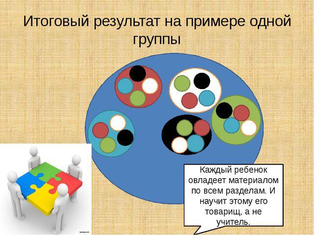Итоговый результат на примере одной группы Каждый ребенок овладеет материалом...