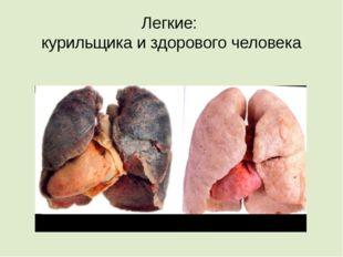 Легкие: курильщика и здорового человека