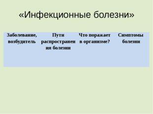 «Инфекционные болезни» Заболевание, возбудитель Пути распространения болезни