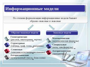 Информационные модели По степени формализацииинформационные модели бывают об