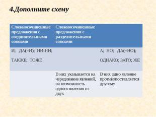 4.Дополните схему Сложносочиненные предложения с соединительными союзами Слож