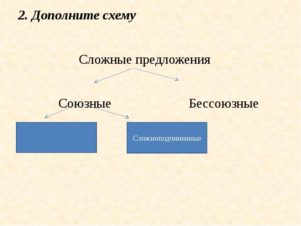2. Дополните схему Сложные предложения Союзные Бессоюзные Сложноподчиненные