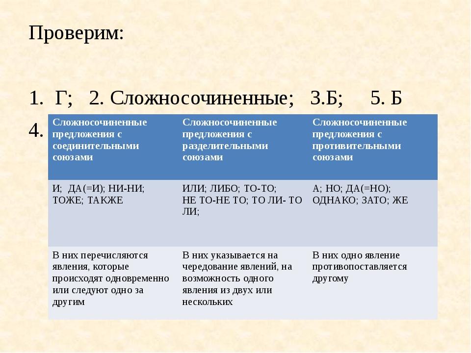 Проверим: Г; 2. Сложносочиненные; 3.Б; 5. Б 4. Сложносочиненные предложения с...