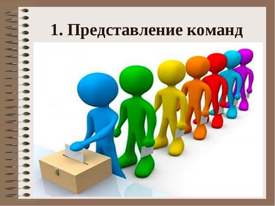 1. Представление команд