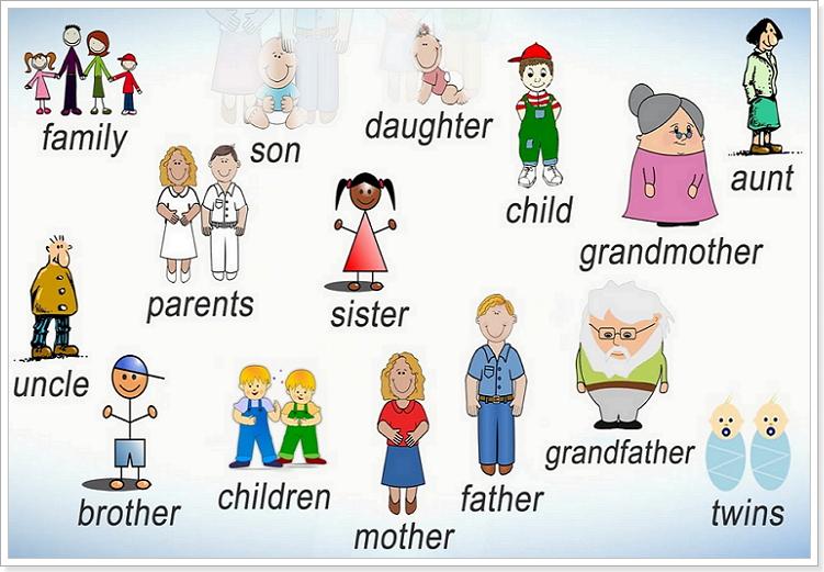 тема семья на английском для детей