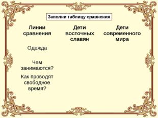 Заполни таблицу сравнения Линии сравненияДети восточных славянДети современ
