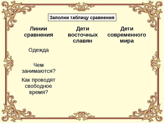 Заполни таблицу сравнения Линии сравненияДети восточных славянДети современ...
