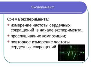 Эксперимент Схема эксперимента: измерение частоты сердечных сокращений в нача