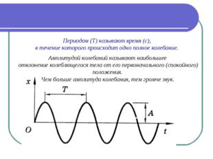 Периодом (Т) называют время (с), в течение которого происходит одно полное ко