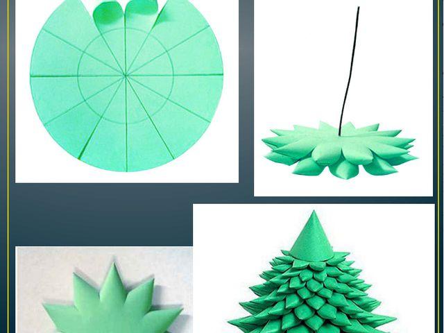 Технология изготовления бумажной ёлочки